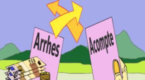 Annulation de location et remboursement
